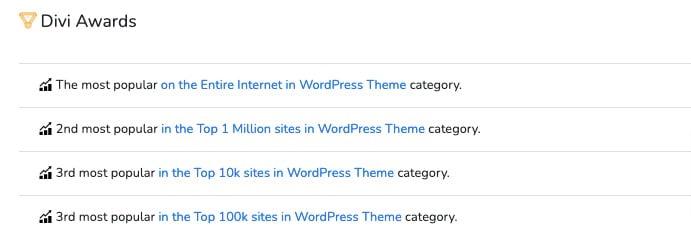 Divi is the most popular WordPress Theme